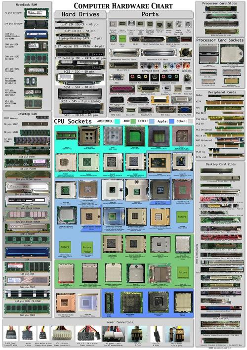 hardware-cheatsheet[5]